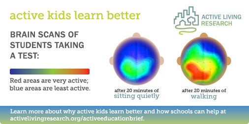 how physical activity impacts cognitive development The impact of physical education/activity and motor development on   cognitive abilities/development- clusters of human abilities that enable one to know, be.